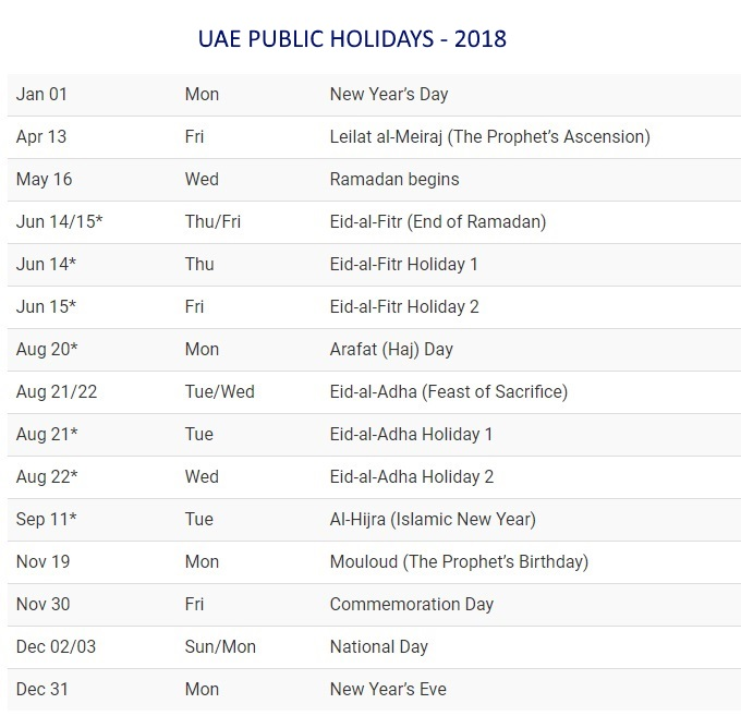 public holidays in uae